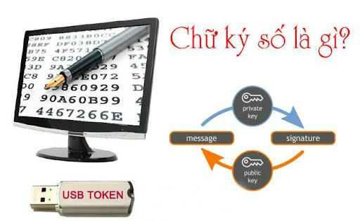 Dịch vụ chữ ký số tại Lộc Ninh